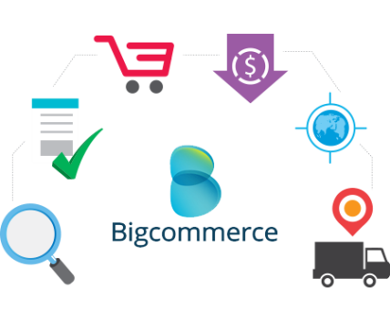 Bigcommerce website development